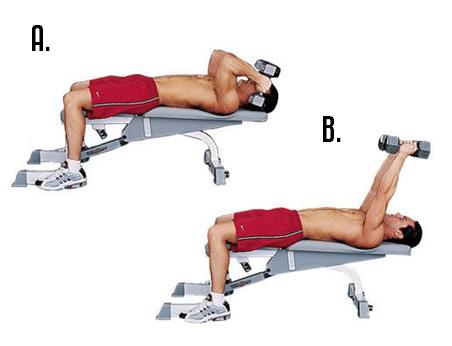 Extensión de tríceps invertida