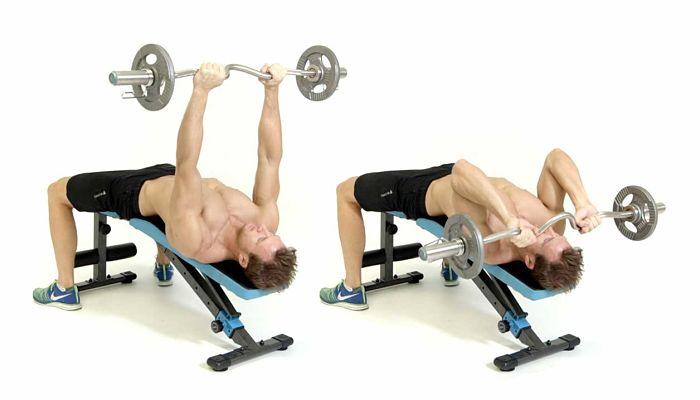 El entrenamiento extremo de hombros y tríceps